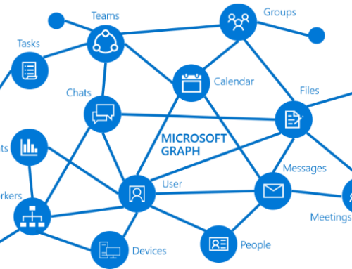 Microsoft Graph API and Intune – The Microsoft.Graph.Intune way